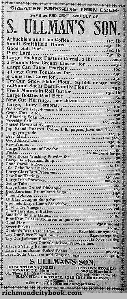 Grocery prices RIchmond 1901